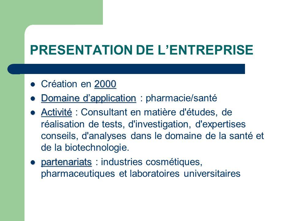 PRESENTATION DE LENTREPRISE 2000 Création en 2000 Domaine dapplication Domaine dapplication : pharmacie/santé Activité Activité : Consultant en matièr