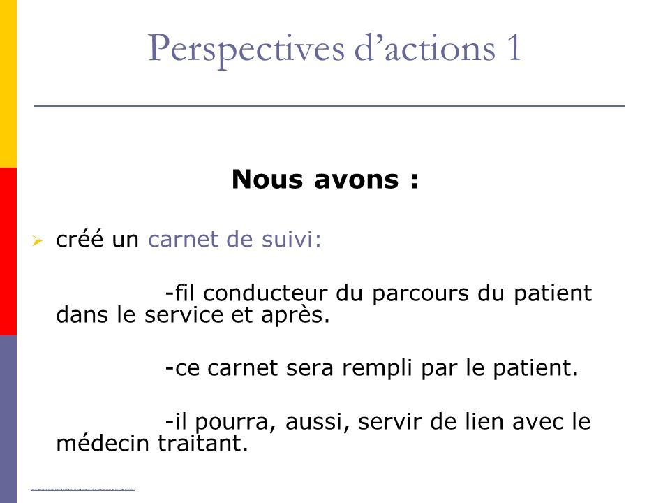 Perspectives dactions 1 Nous avons : créé un carnet de suivi: -fil conducteur du parcours du patient dans le service et après. -ce carnet sera rempli