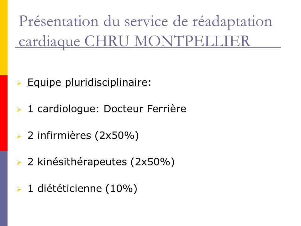 Présentation du service de réadaptation cardiaque CHRU MONTPELLIER Equipe pluridisciplinaire: 1 cardiologue: Docteur Ferrière 2 infirmières (2x50%) 2
