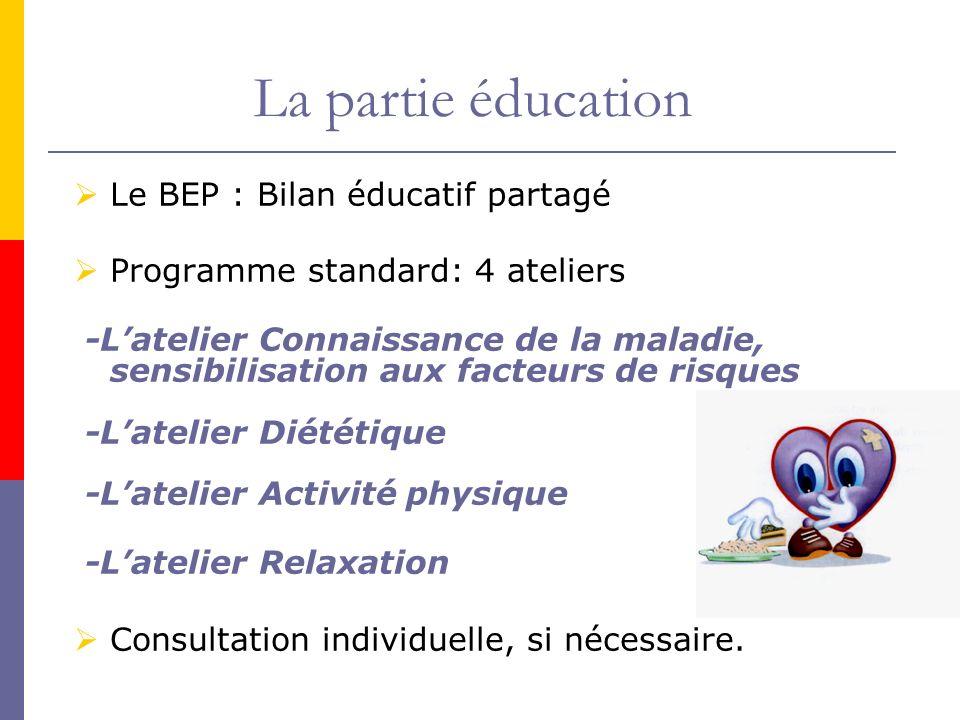 La partie éducation Le BEP : Bilan éducatif partagé Programme standard: 4 ateliers -Latelier Connaissance de la maladie, sensibilisation aux facteurs