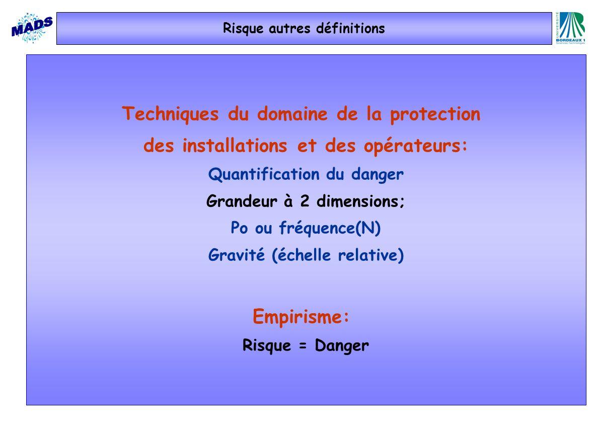 Risque autres définitions Techniques du domaine de la protection des installations et des opérateurs: Quantification du danger Grandeur à 2 dimensions