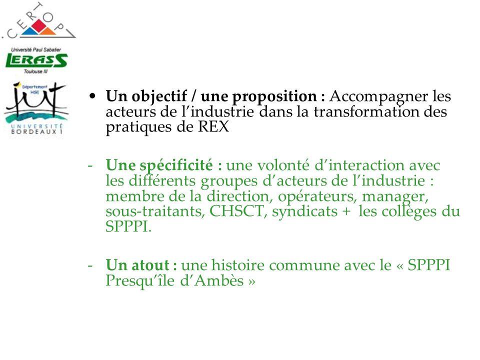 Un objectif / une proposition : Accompagner les acteurs de lindustrie dans la transformation des pratiques de REX -Une spécificité : une volonté dinte