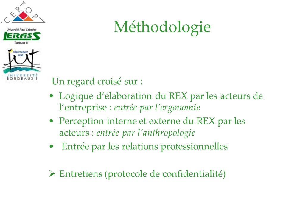 Méthodologie Un regard croisé sur : Logique délaboration du REX par les acteurs de lentreprise : entrée par lergonomie Perception interne et externe d