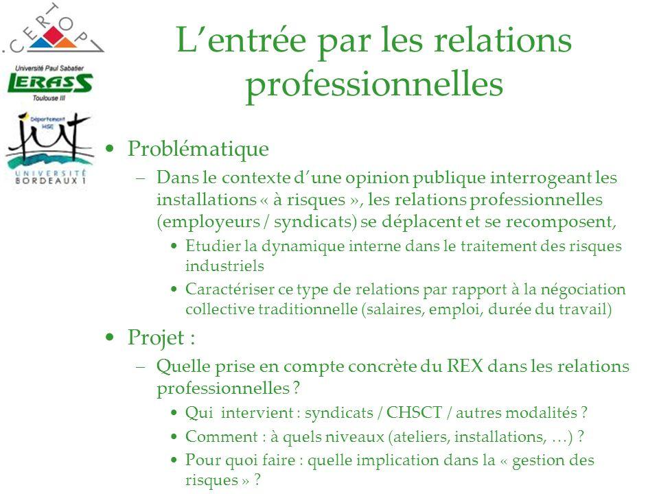 Lentrée par lanthropologie Deux questions / deux étapes : Influence du nouveau cadre juridique: Quest- ce qui est considéré comme REX.