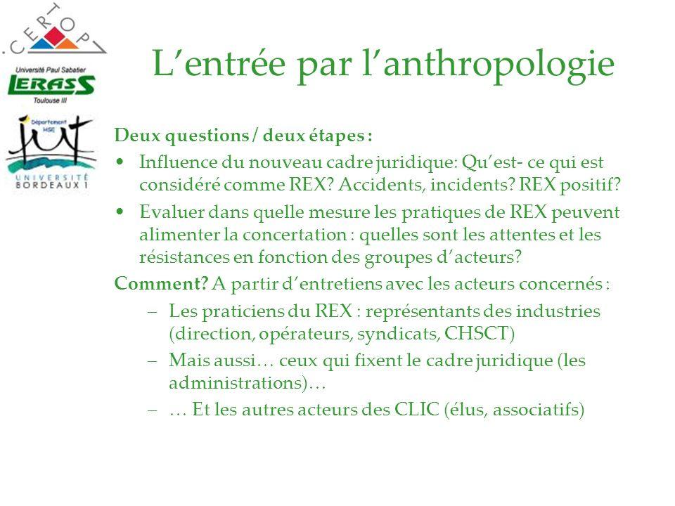 Lentrée par lanthropologie Deux questions / deux étapes : Influence du nouveau cadre juridique: Quest- ce qui est considéré comme REX? Accidents, inci