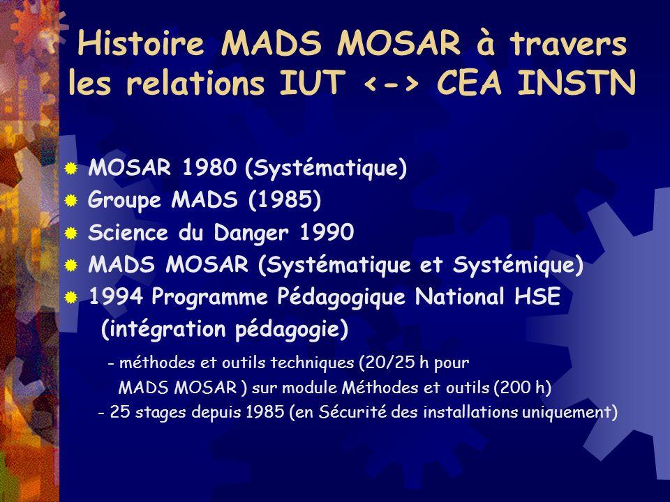 Histoire MADS MOSAR à travers les relations IUT CEA INSTN MOSAR 1980 (Systématique) Groupe MADS (1985) Science du Danger 1990 MADS MOSAR (Systématique