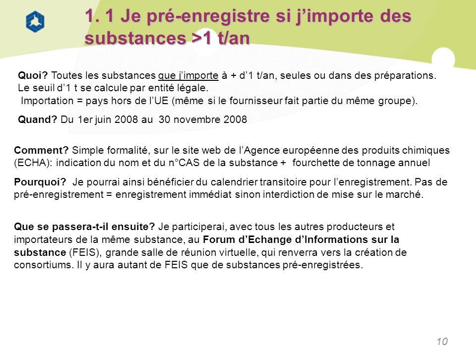 10 1. 1 Je pré-enregistre si jimporte des substances >1 t/an Quoi? Toutes les substances que jimporte à + d1 t/an, seules ou dans des préparations. Le