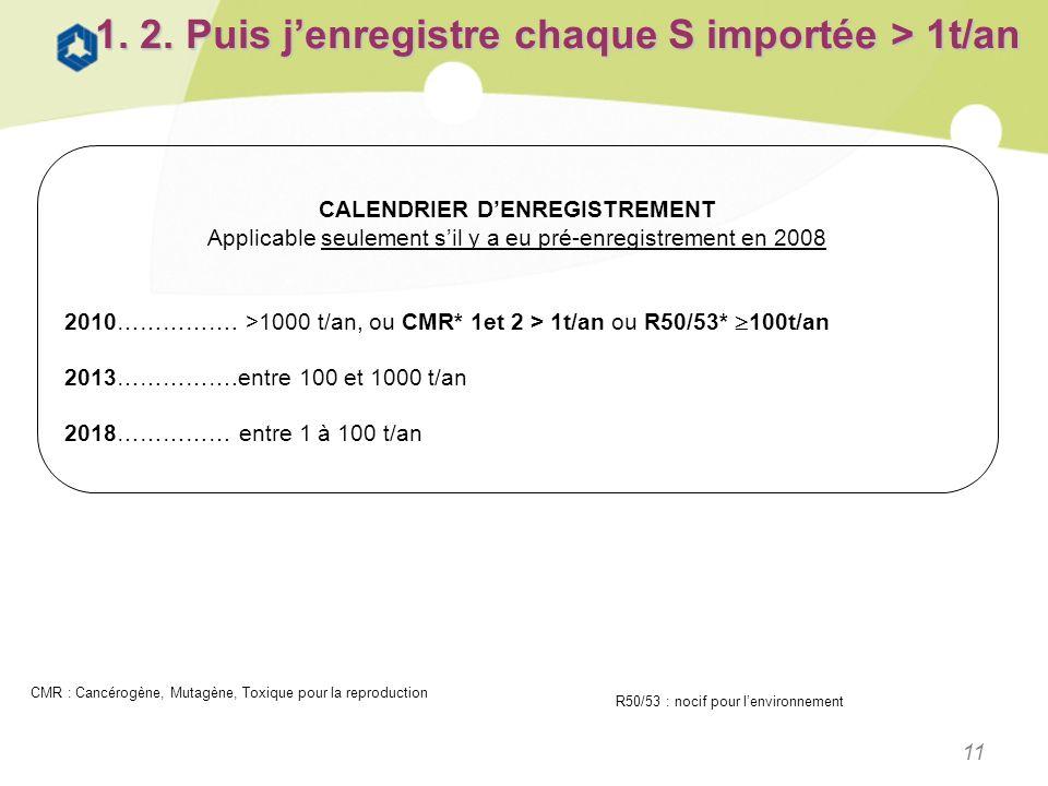 11 CALENDRIER DENREGISTREMENT Applicable seulement sil y a eu pré-enregistrement en 2008 2010……………. >1000 t/an, ou CMR* 1et 2 > 1t/an ou R50/53* 100t/