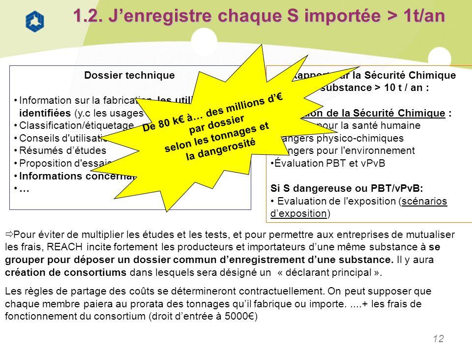 12 1.2. Jenregistre chaque S importée > 1t/an Dossier technique Information sur la fabrication, les utilisations identifiées (y.c les usages déconseil