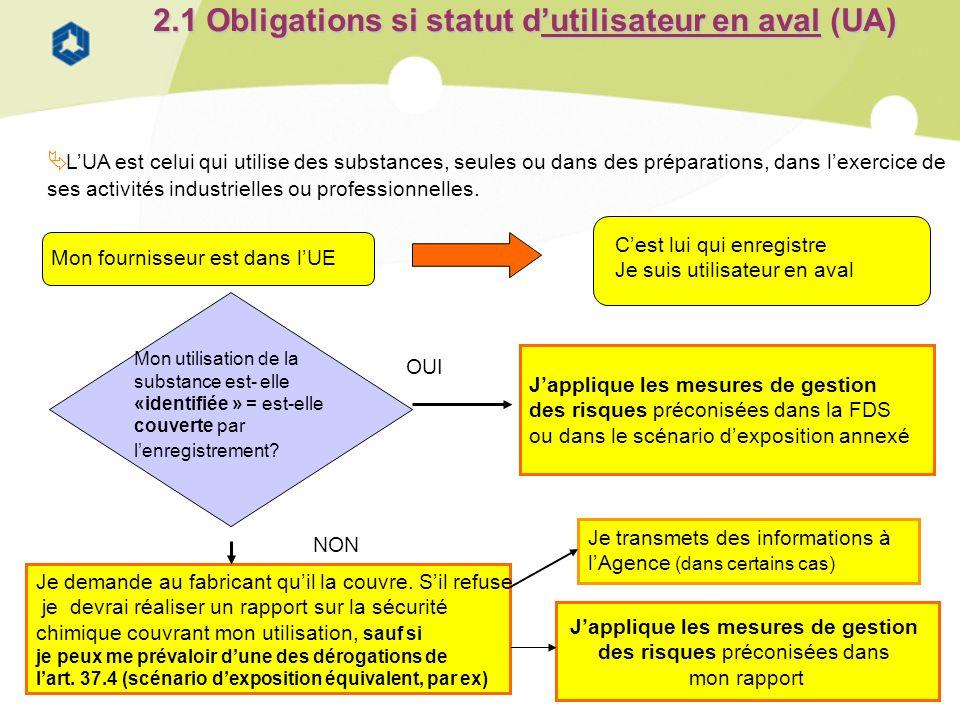 15 2.1 Obligations si statut dutilisateur en aval (UA) LUA est celui qui utilise des substances, seules ou dans des préparations, dans lexercice de se
