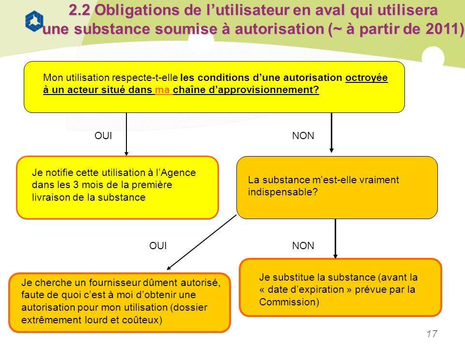 17 2.2 Obligations de lutilisateur en aval qui utilisera une substance soumise à autorisation (~ à partir de 2011) Mon utilisation respecte-t-elle les