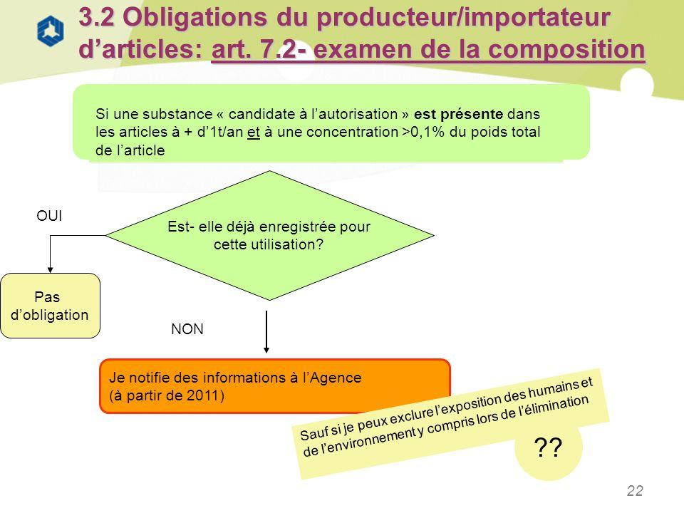 22 3.2 Obligations du producteur/importateur darticles: art. 7.2- examen de la composition Si une substance « candidate à lautorisation » est présente