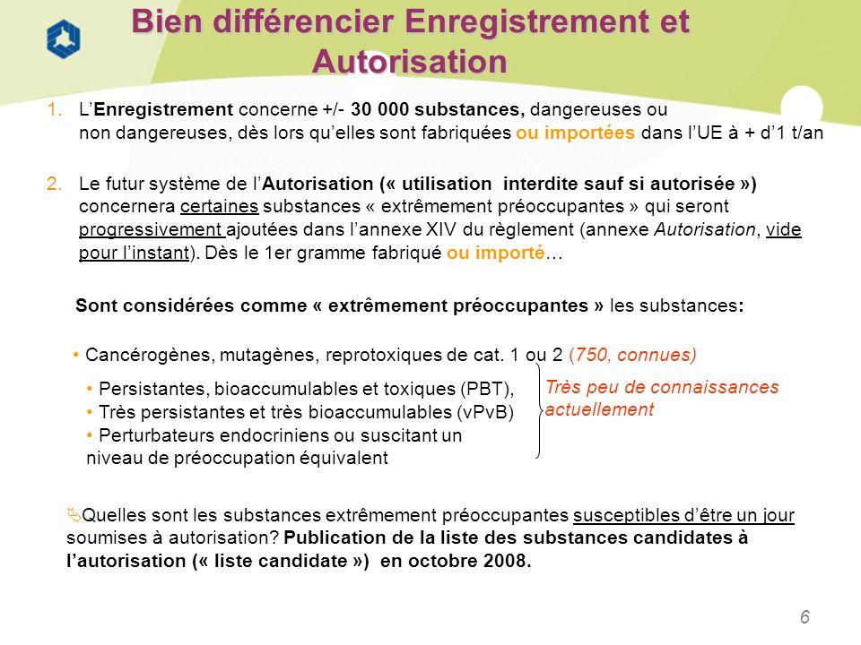 6 Bien différencier Enregistrement et Autorisation 1.LEnregistrement concerne +/- 30 000 substances, dangereuses ou non dangereuses, dès lors quelles