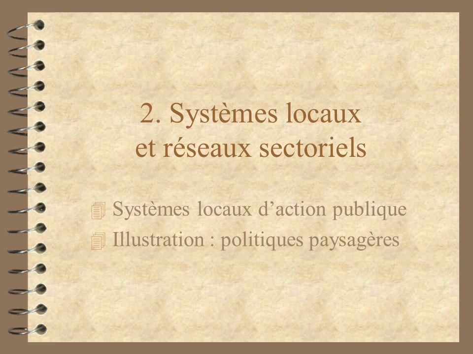 2. Systèmes locaux et réseaux sectoriels 4 Systèmes locaux daction publique 4 Illustration : politiques paysagères