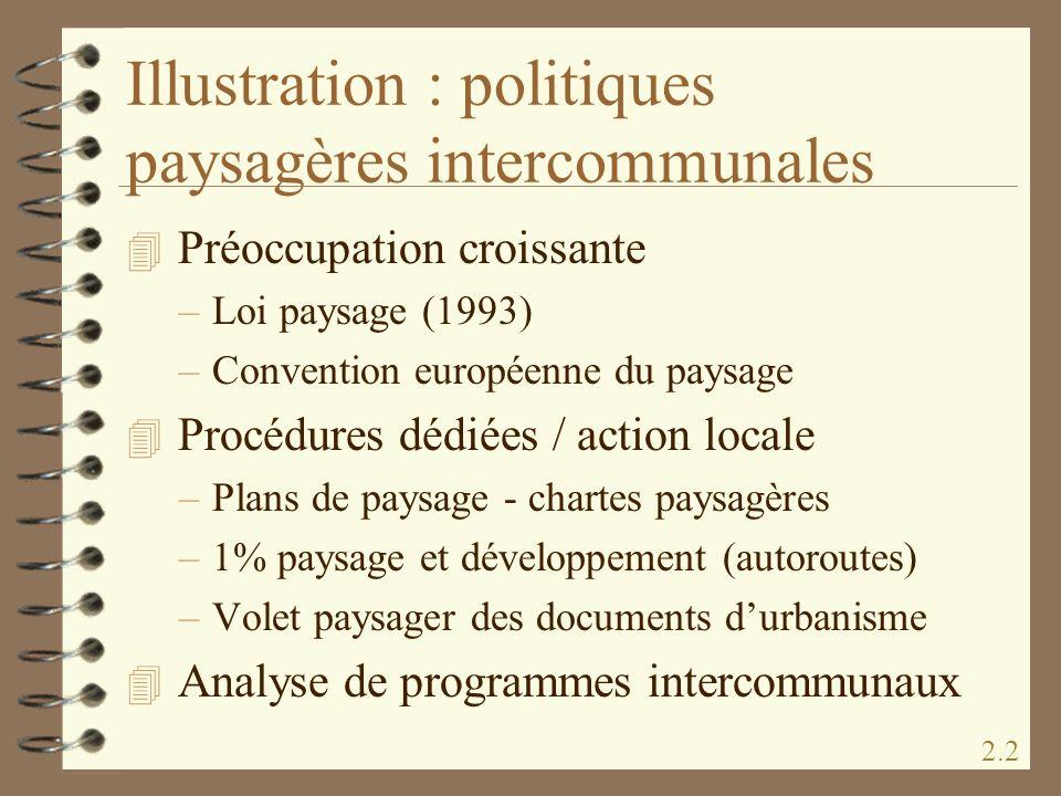 Illustration : politiques paysagères intercommunales 2.2 4 Préoccupation croissante –Loi paysage (1993) –Convention européenne du paysage 4 Procédures