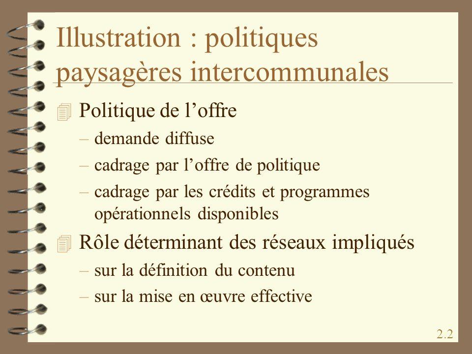 Illustration : politiques paysagères intercommunales 4 Politique de loffre –demande diffuse –cadrage par loffre de politique –cadrage par les crédits