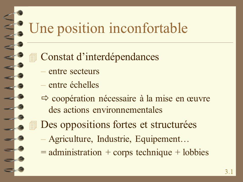 Une position inconfortable 4 Constat dinterdépendances –entre secteurs –entre échelles coopération nécessaire à la mise en œuvre des actions environne