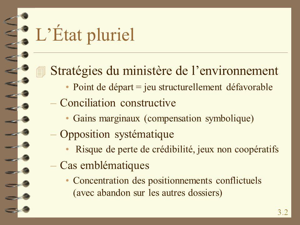 LÉtat pluriel 4 Stratégies du ministère de lenvironnement Point de départ = jeu structurellement défavorable –Conciliation constructive Gains marginau