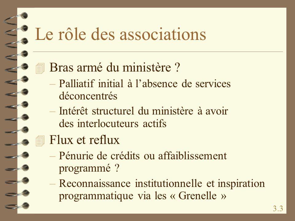 Le rôle des associations 4 Bras armé du ministère ? –Palliatif initial à labsence de services déconcentrés –Intérêt structurel du ministère à avoir de