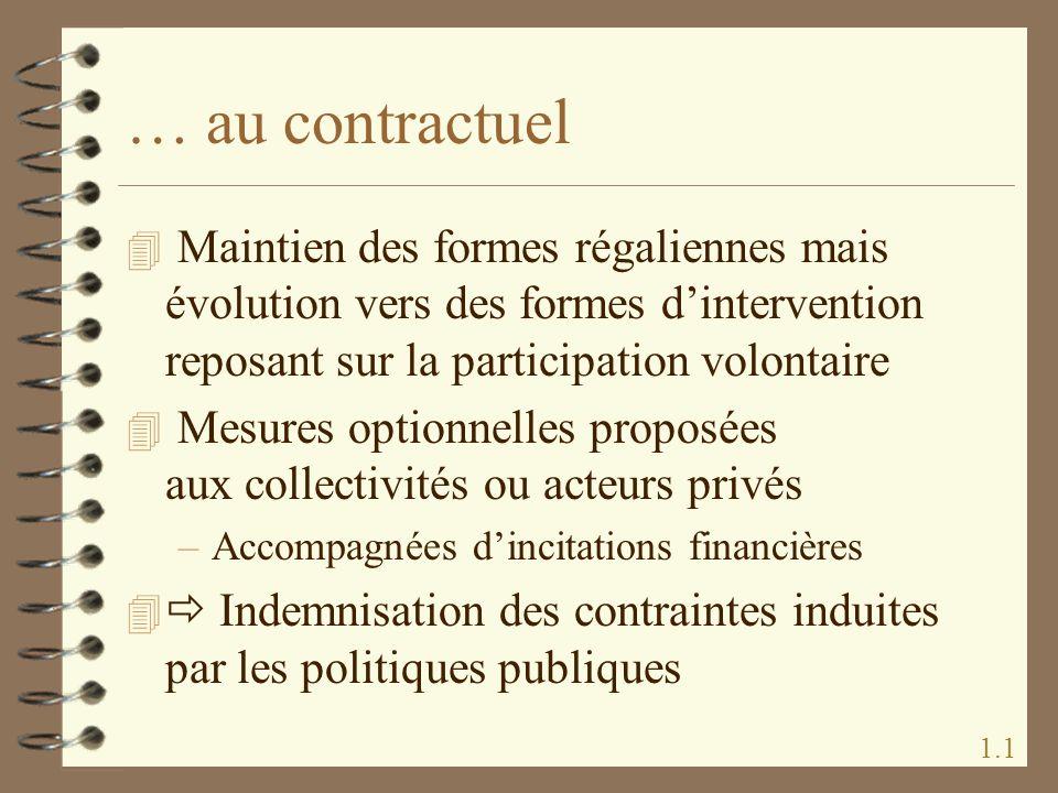 … au contractuel 4 Maintien des formes régaliennes mais évolution vers des formes dintervention reposant sur la participation volontaire 4 Mesures opt