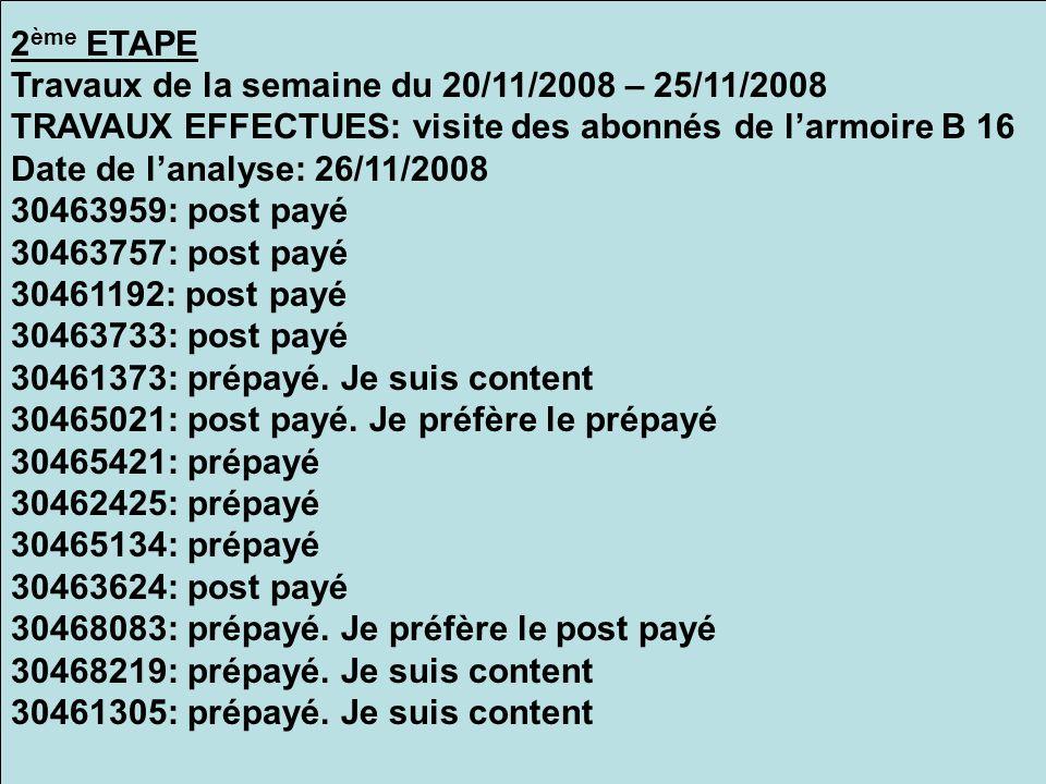2 ème ETAPE Travaux de la semaine du 20/11/2008 – 25/11/2008 TRAVAUX EFFECTUES: visite des abonnés de larmoire B 16 Date de lanalyse: 26/11/2008 30463959: post payé 30463757: post payé 30461192: post payé 30463733: post payé 30461373: prépayé.