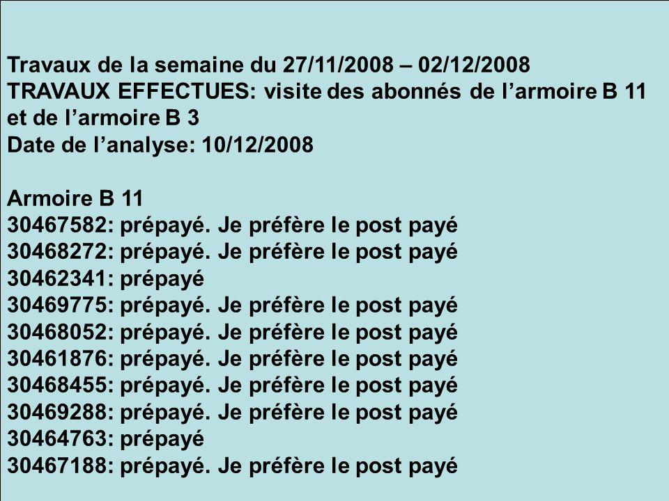 Travaux de la semaine du 27/11/2008 – 02/12/2008 TRAVAUX EFFECTUES: visite des abonnés de larmoire B 11 et de larmoire B 3 Date de lanalyse: 10/12/2008 Armoire B 11 30467582: prépayé.