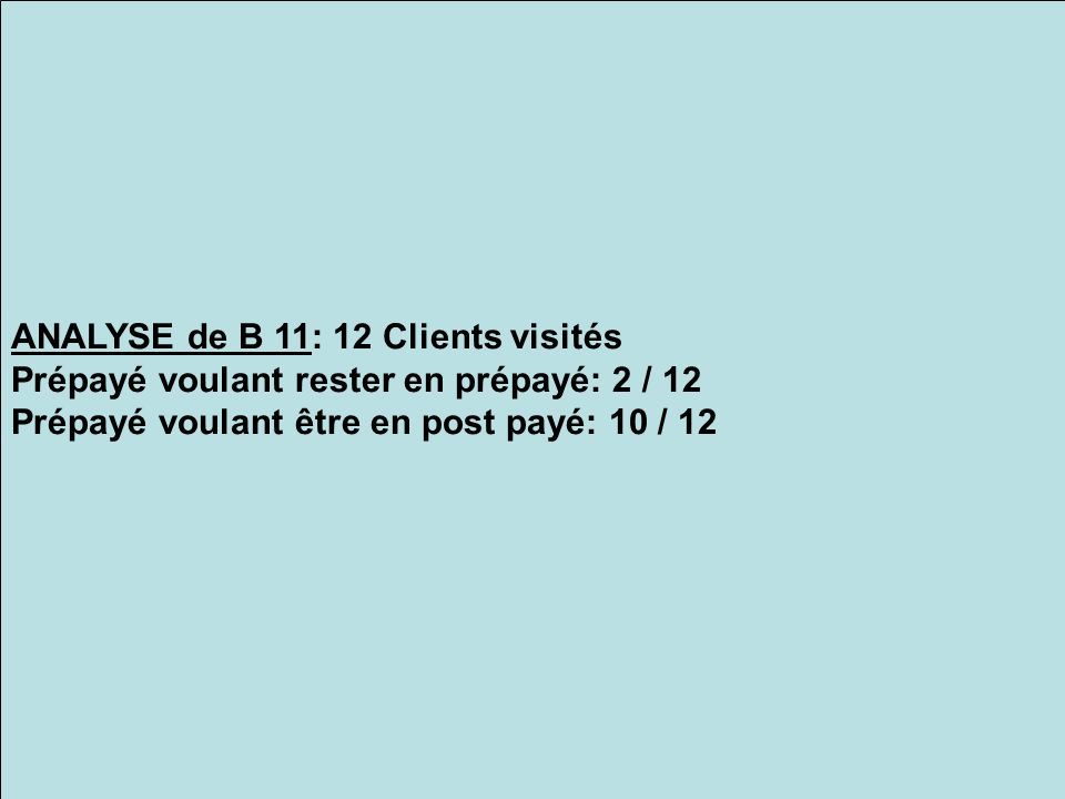 ANALYSE de B 11: 12 Clients visités Prépayé voulant rester en prépayé: 2 / 12 Prépayé voulant être en post payé: 10 / 12