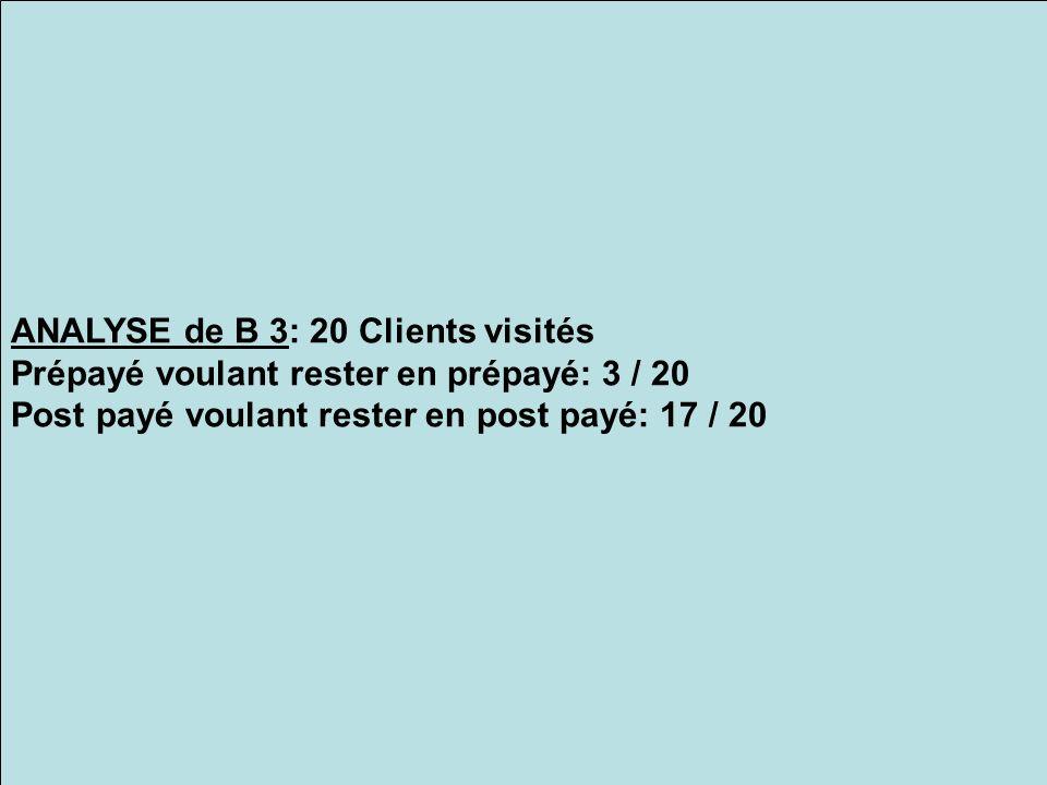 ANALYSE de B 3: 20 Clients visités Prépayé voulant rester en prépayé: 3 / 20 Post payé voulant rester en post payé: 17 / 20