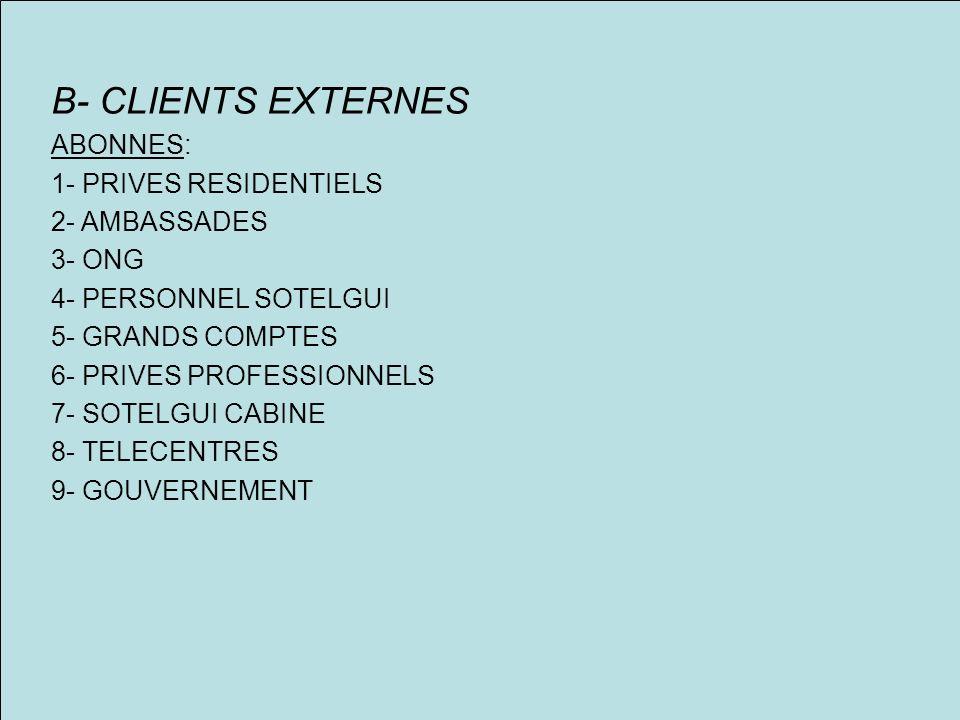 B- CLIENTS EXTERNES ABONNES: 1- PRIVES RESIDENTIELS 2- AMBASSADES 3- ONG 4- PERSONNEL SOTELGUI 5- GRANDS COMPTES 6- PRIVES PROFESSIONNELS 7- SOTELGUI CABINE 8- TELECENTRES 9- GOUVERNEMENT