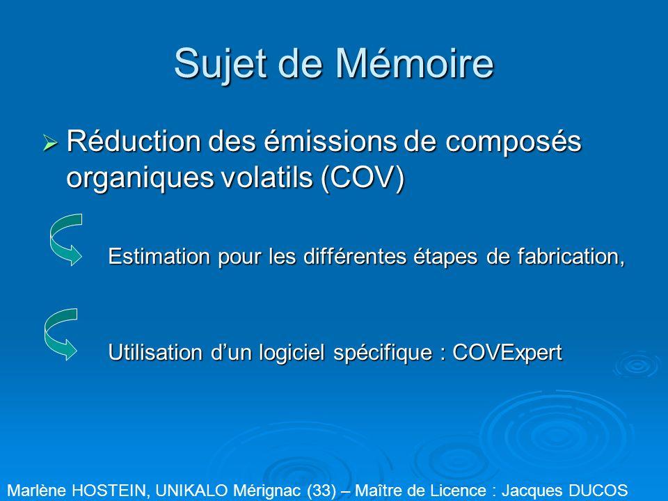 Sujet de Mémoire Réduction des émissions de composés organiques volatils (COV) Réduction des émissions de composés organiques volatils (COV) Estimatio