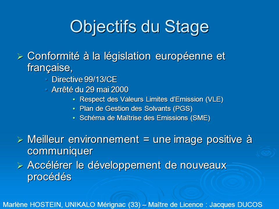 Objectifs du Stage Conformité à la législation européenne et française, Conformité à la législation européenne et française, Directive 99/13/CEDirecti