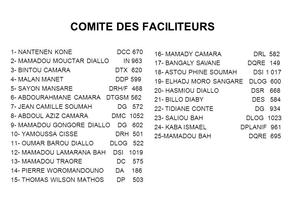 COMITE DE PILOTAGE Président : D.G Vice Président : D.G.A Membres : les D.F Le Gestionnaire de Qualité Le Comité de Qualité : D.F Président: le D.F Me