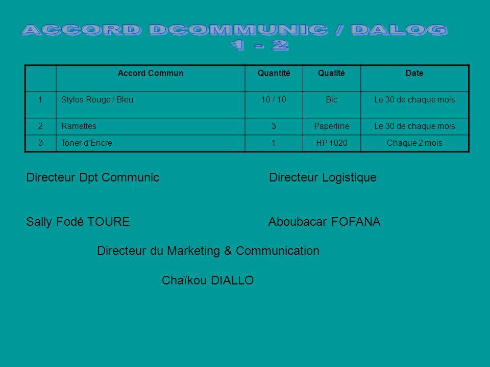 Directeur Dpt Communic Directeur Logistique Sally Fodé TOURE Aboubacar FOFANA Directeur du Marketing & Communication Chaïkou DIALLO Accord CommunQuantitéQualitéDate 1Stylos Rouge / Bleu10 / 10BicLe 30 de chaque mois 2Ramettes3PaperlineLe 30 de chaque mois 3Toner dEncre1HP 1020Chaque 2 mois