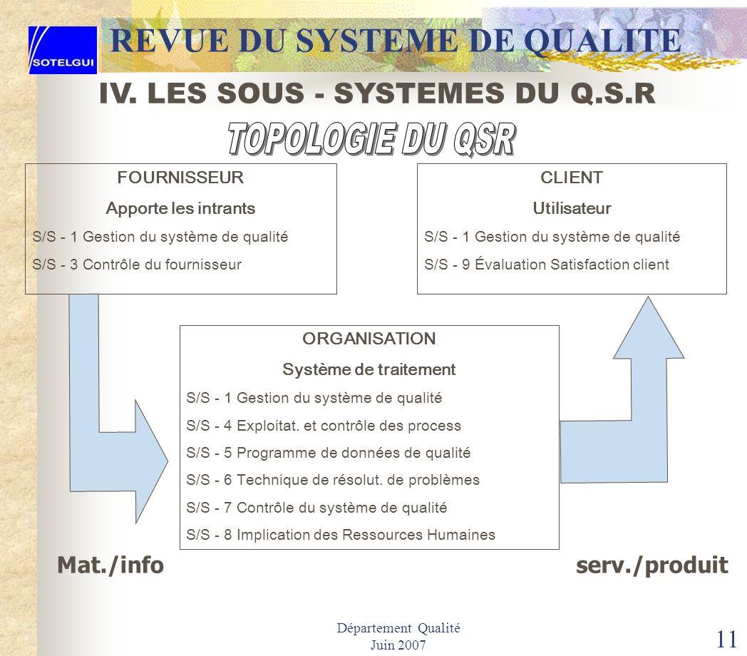 Département Qualité Juin 2007 10 REVUE DU SYSTEME DE QUALITE III. LA PROCEDURE INTERNE d)- Déroulement: Indispensable pour lentreprise, la revue conce