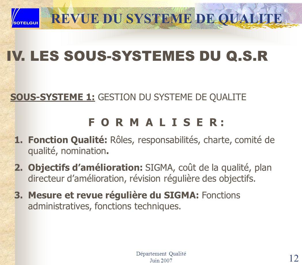 Département Qualité Juin 2007 11 REVUE DU SYSTEME DE QUALITE IV. LES SOUS - SYSTEMES DU Q.S.R CLIENT Utilisateur S/S - 1 Gestion du système de qualité