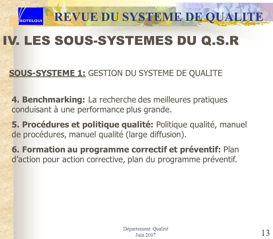 Département Qualité Juin 2007 12 REVUE DU SYSTEME DE QUALITE IV. LES SOUS-SYSTEMES DU Q.S.R SOUS-SYSTEME 1: GESTION DU SYSTEME DE QUALITE F O R M A L