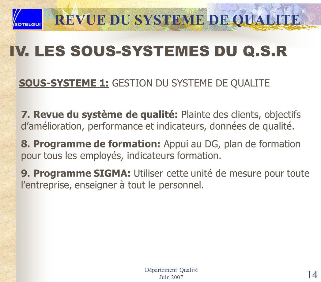 Département Qualité Juin 2007 13 REVUE DU SYSTEME DE QUALITE IV. LES SOUS-SYSTEMES DU Q.S.R SOUS-SYSTEME 1: GESTION DU SYSTEME DE QUALITE 4. Benchmark