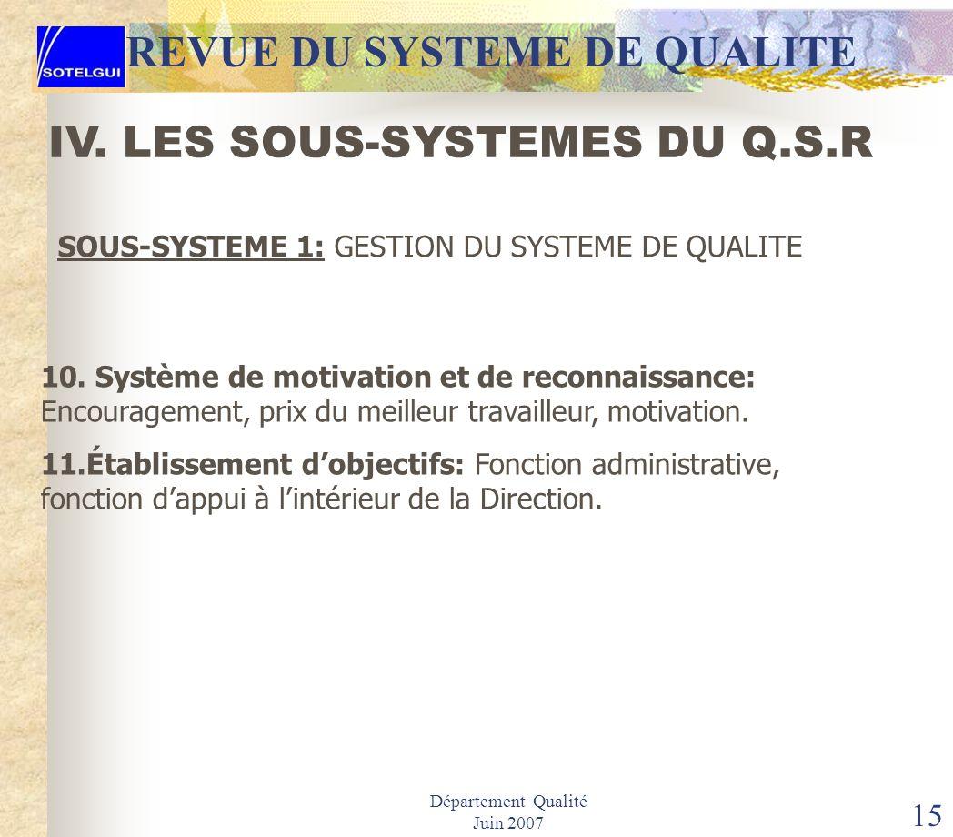 Département Qualité Juin 2007 14 REVUE DU SYSTEME DE QUALITE IV. LES SOUS-SYSTEMES DU Q.S.R SOUS-SYSTEME 1: GESTION DU SYSTEME DE QUALITE 7. Revue du