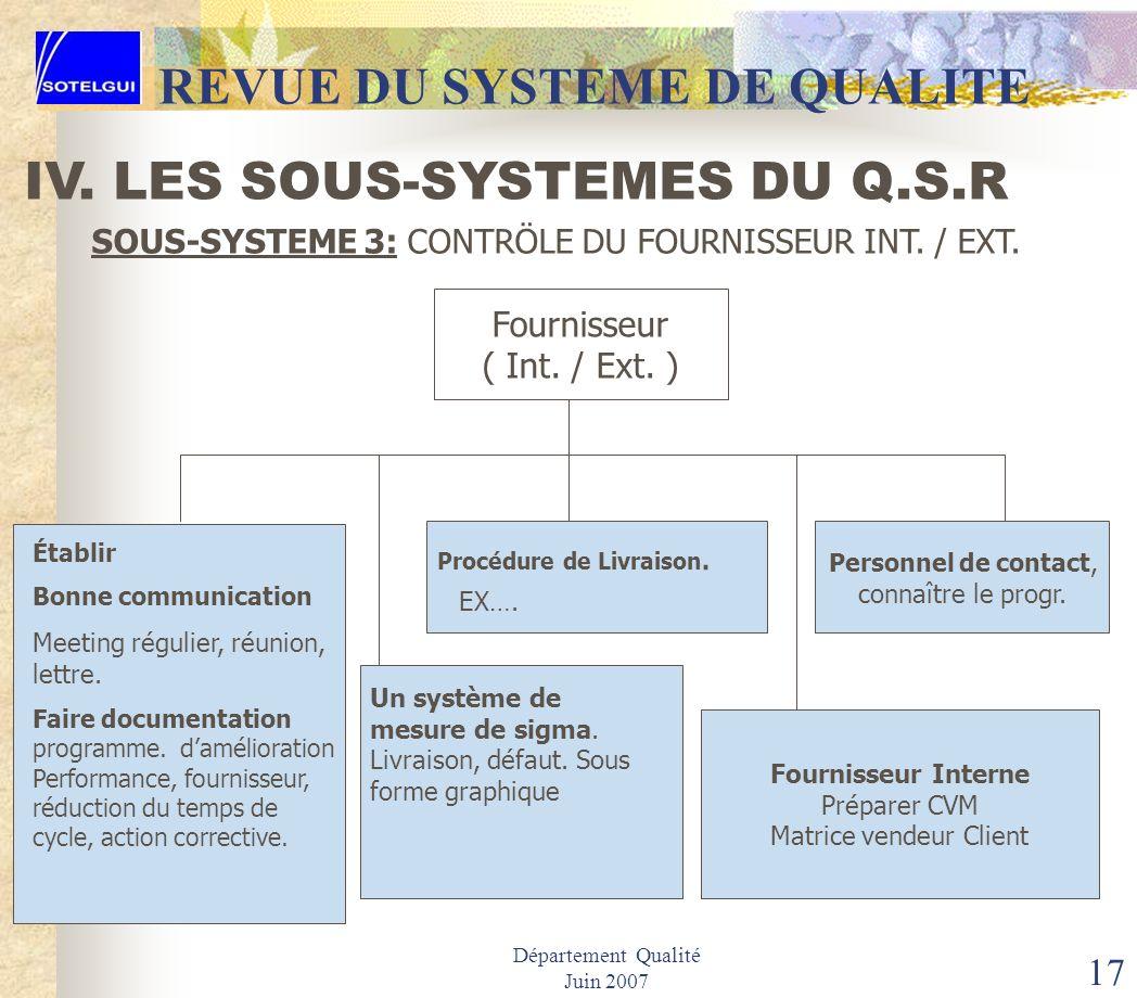 Département Qualité Juin 2007 16 REVUE DU SYSTEME DE QUALITE IV. LES SOUS-SYSTEMES DU Q.S.R SOUS-SYSTEME 1: GESTION DU SYSTEME DE QUALITE Dr. DEMING «