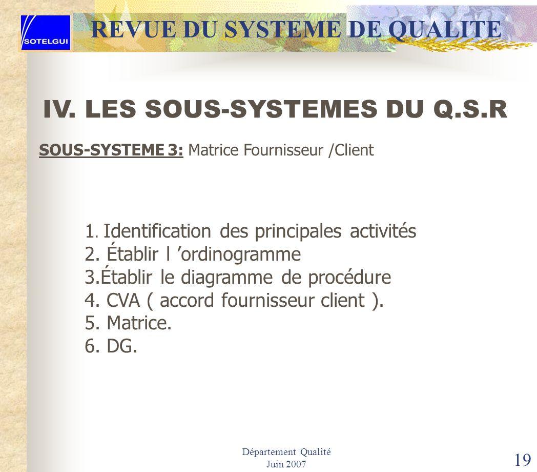 Département Qualité Juin 2007 18 REVUE DU SYSTEME DE QUALITE IV. LES SOUS-SYSTEMES DU Q.S.R SOUS-SYSTEME 3: Matrice fournisseur/Client