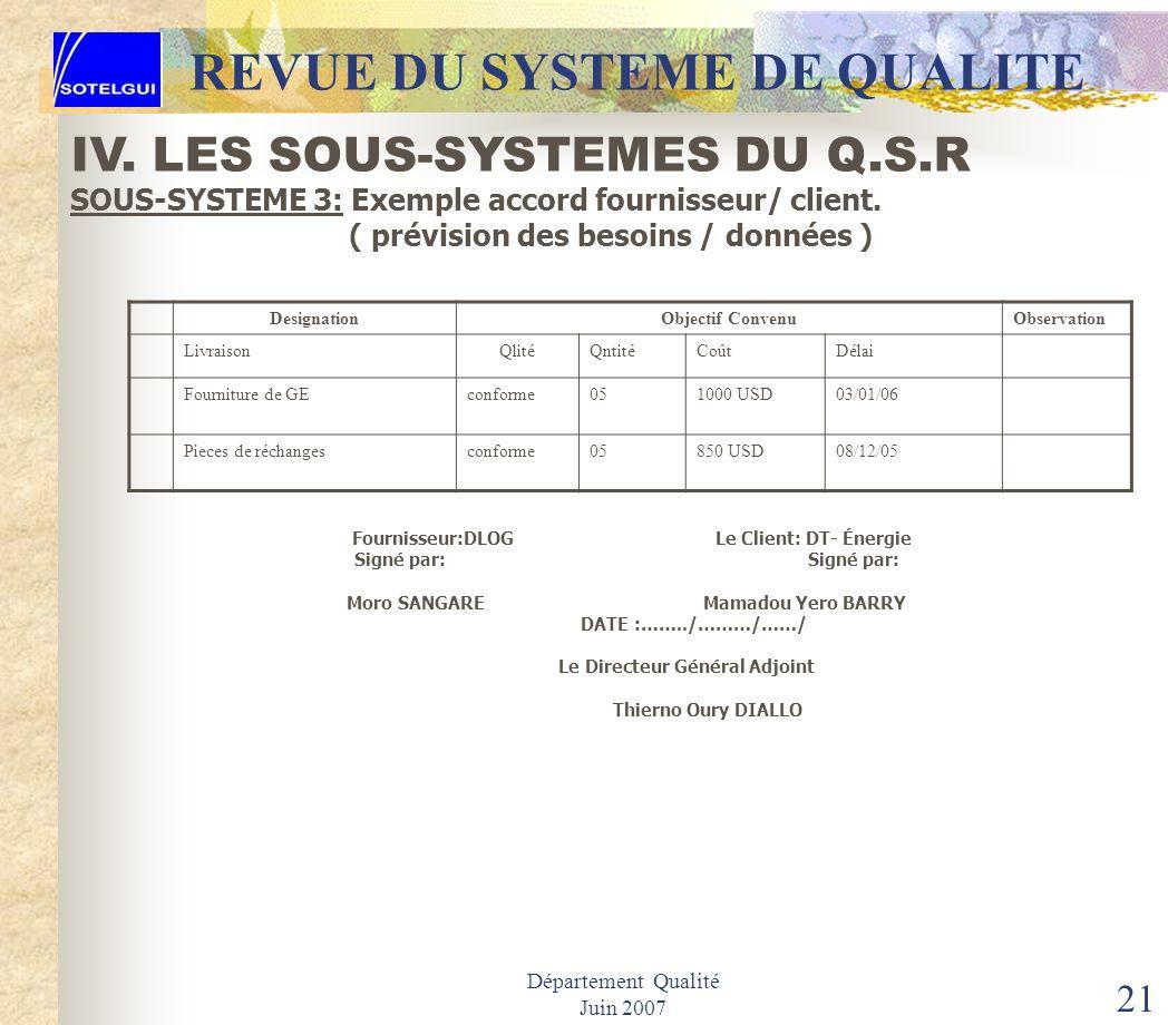 Département Qualité Juin 2007 20 REVUE DU SYSTEME DE QUALITE IV. LES SOUS-SYSTEMES DU Q.S.R SOUS-SYSTEME 3: Matrice Fournisseur /Client C.V.A. Évaluat