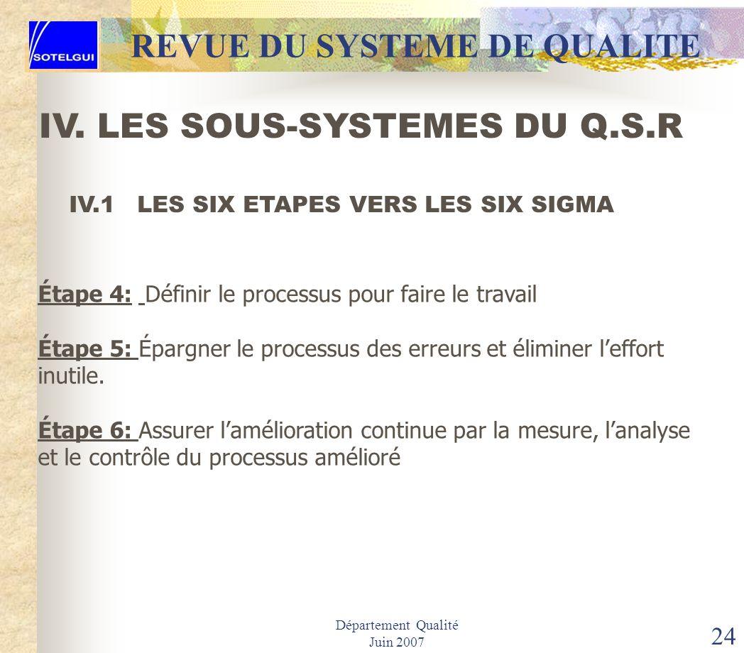 Département Qualité Juin 2007 23 IV.1 LES SIX ETAPES VERS LES SIX SIGMA Lobtention de la qualité implique le passage à travers un processus à six étap