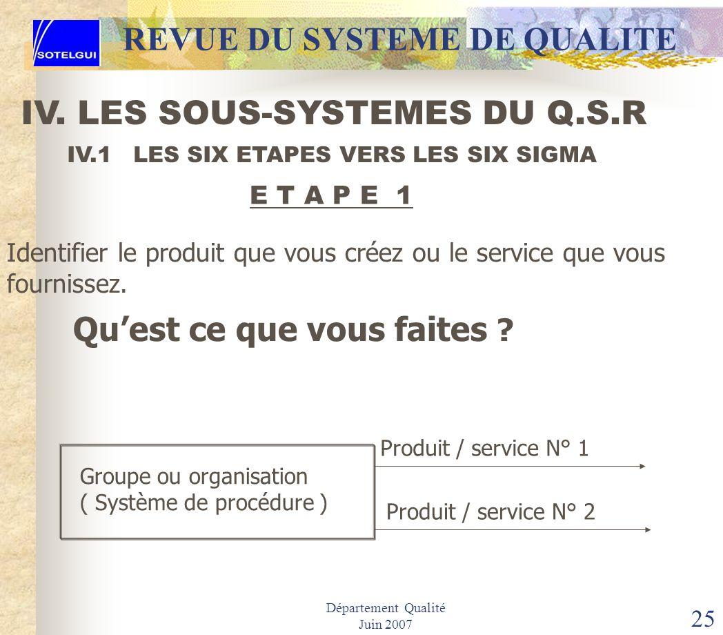 Département Qualité Juin 2007 24 IV.1 LES SIX ETAPES VERS LES SIX SIGMA Étape 4: Définir le processus pour faire le travail Étape 5: Épargner le proce