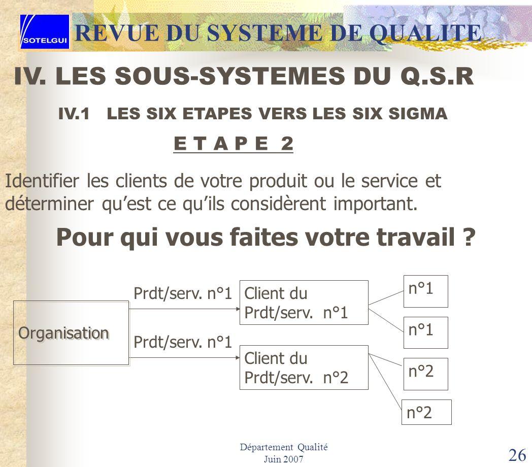 Département Qualité Juin 2007 25 IV.1 LES SIX ETAPES VERS LES SIX SIGMA Identifier le produit que vous créez ou le service que vous fournissez. Quest