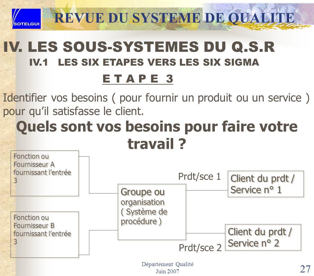 Département Qualité Juin 2007 26 IV.1 LES SIX ETAPES VERS LES SIX SIGMA Identifier les clients de votre produit ou le service et déterminer quest ce q