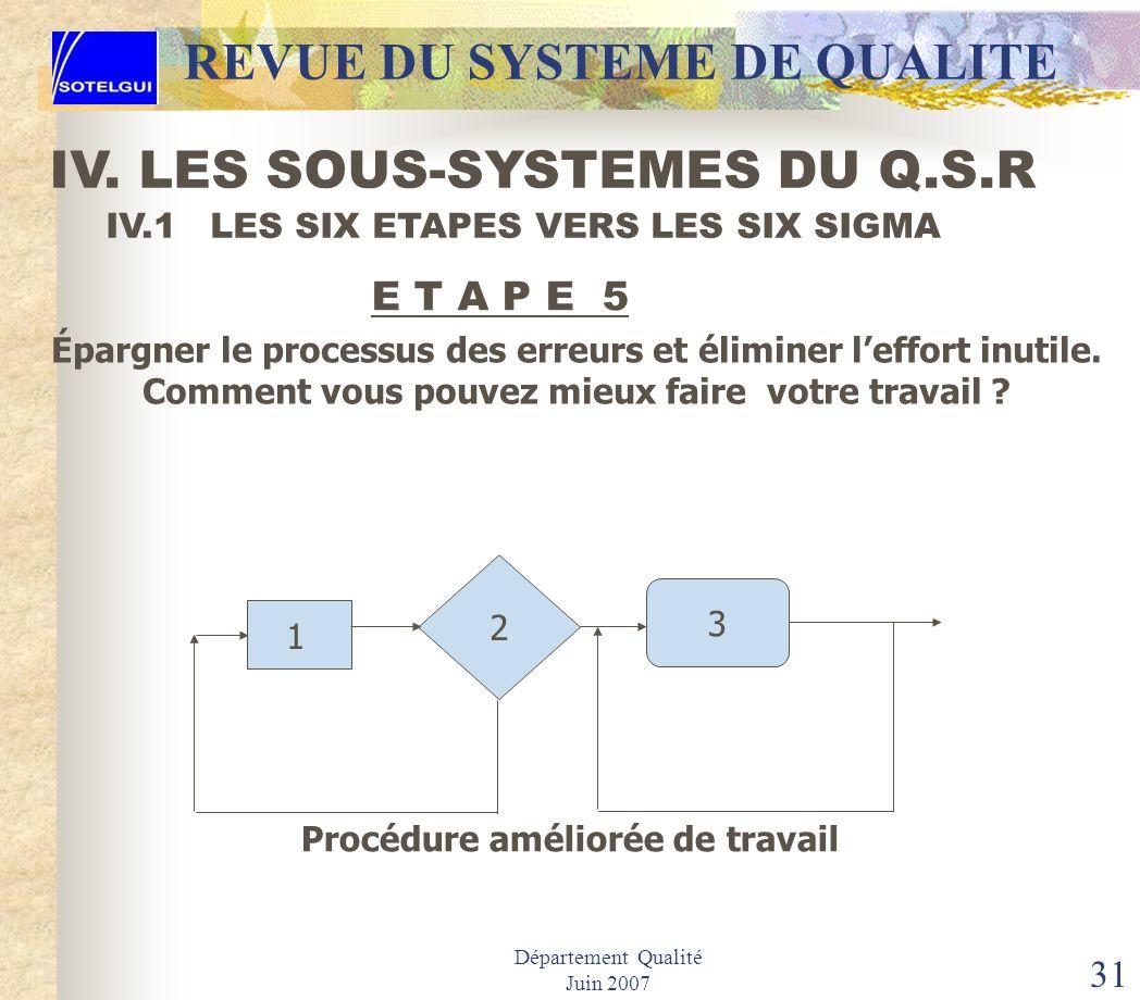 Département Qualité Juin 2007 30 IV.1 LES SIX ETAPES VERS LES SIX SIGMA Épargner le processus des erreurs et éliminer leffort inutile. Comment vous po