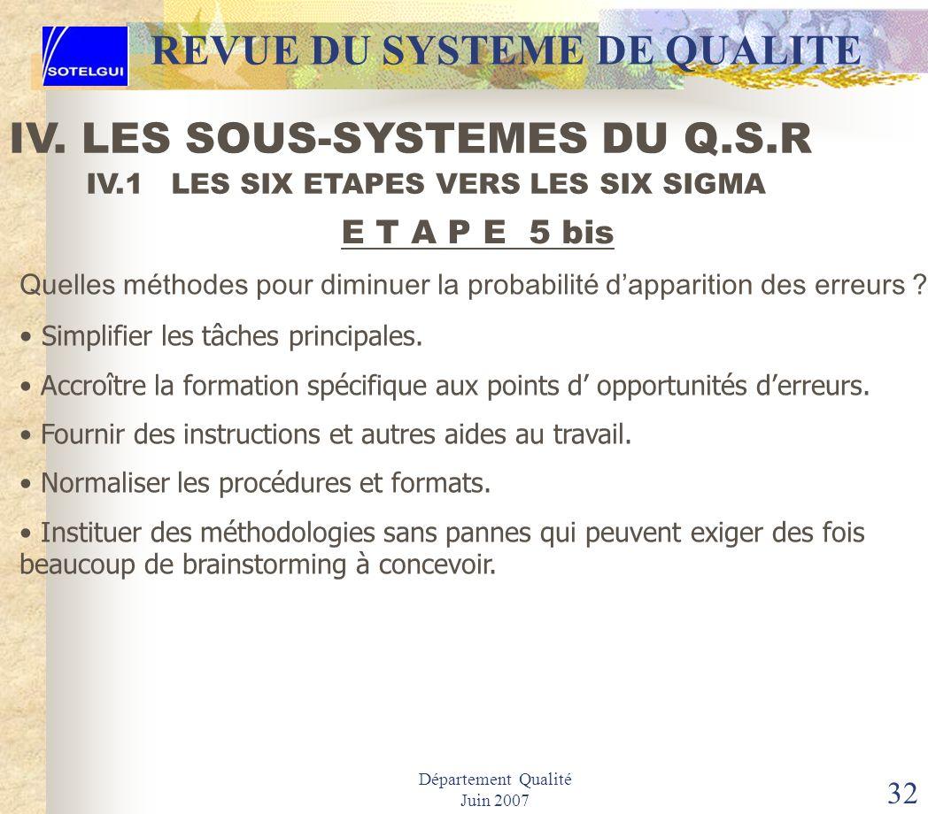 Département Qualité Juin 2007 31 IV.1 LES SIX ETAPES VERS LES SIX SIGMA E T A P E 5 2 3 1 Procédure améliorée de travail Épargner le processus des err