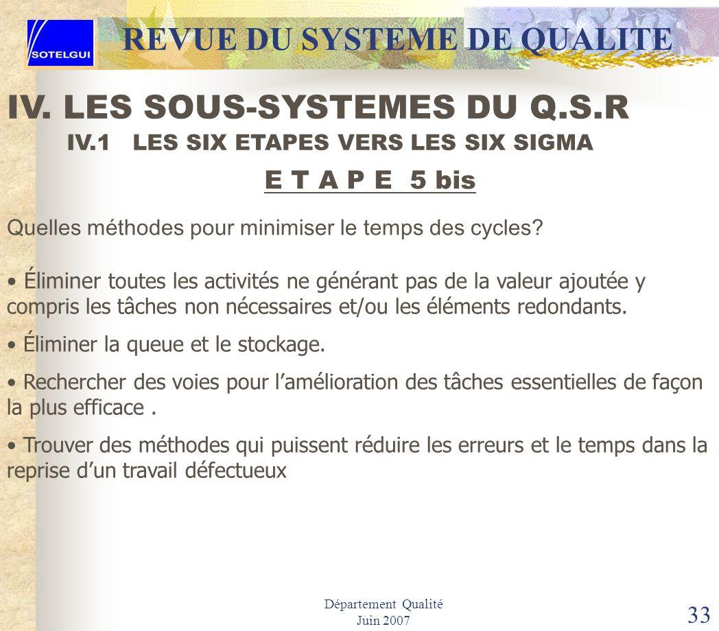Département Qualité Juin 2007 32 IV.1 LES SIX ETAPES VERS LES SIX SIGMA E T A P E 5 bis Quelles méthodes pour diminuer la probabilité dapparition des