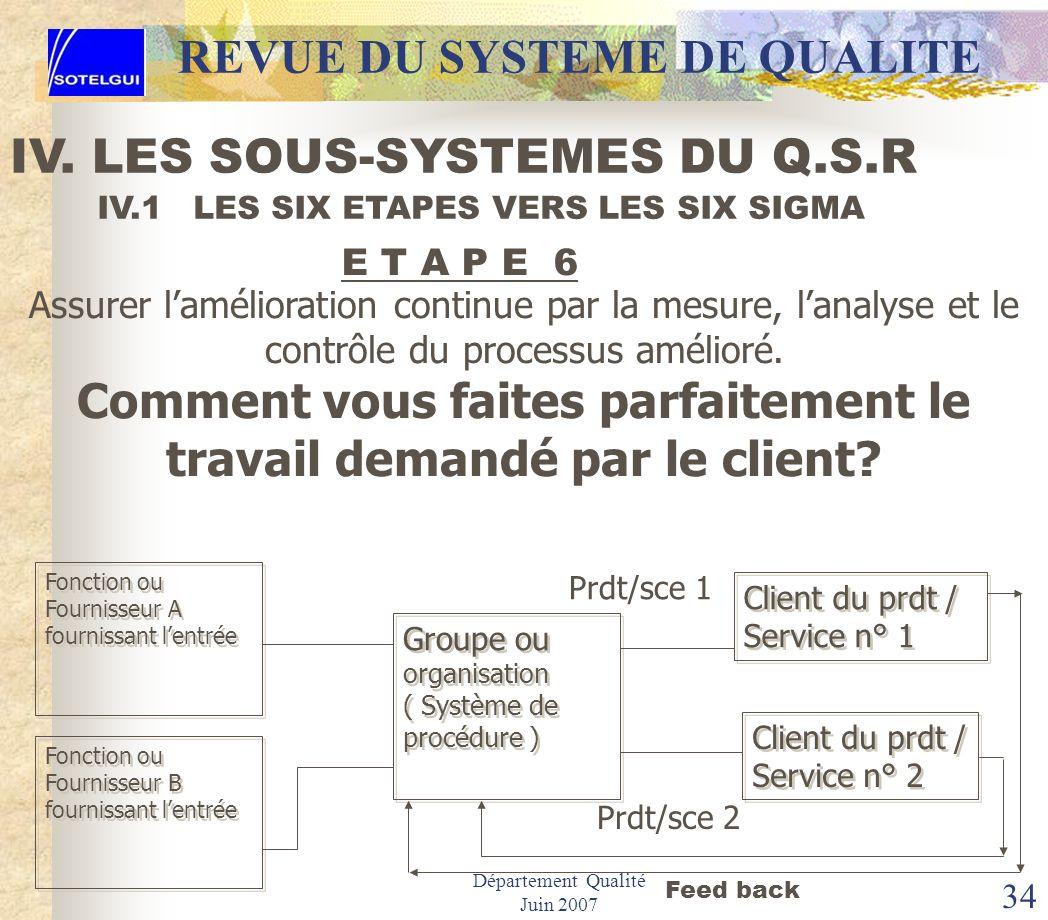 Département Qualité Juin 2007 33 IV.1 LES SIX ETAPES VERS LES SIX SIGMA E T A P E 5 bis Quelles méthodes pour minimiser le temps des cycles? Éliminer