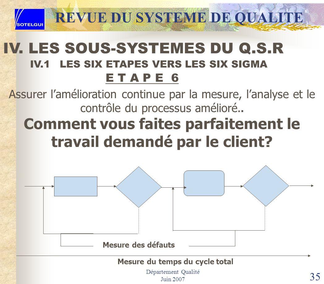 Département Qualité Juin 2007 34 IV.1 LES SIX ETAPES VERS LES SIX SIGMA E T A P E 6 Fonction ou Fournisseur A fournissant lentrée Groupe ou organisati